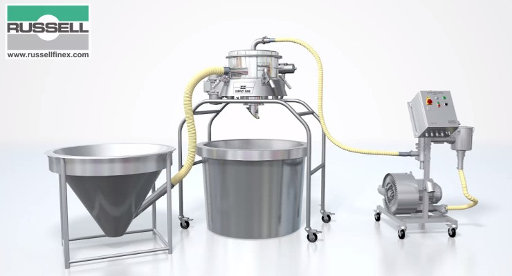 Russell-Compact-Self-Loading-Sieve-Conveying-Screening-Pharma-Powders.jpg